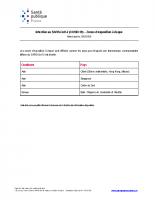 COVID-19_zones_exposition_risque_20200223