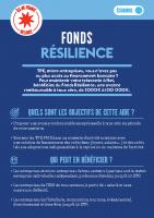 Fonds Résilience IDF & collectivités